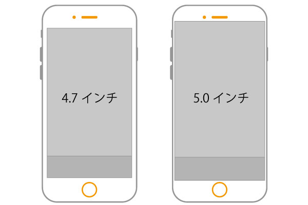 iphone4-7inch-5-0inch