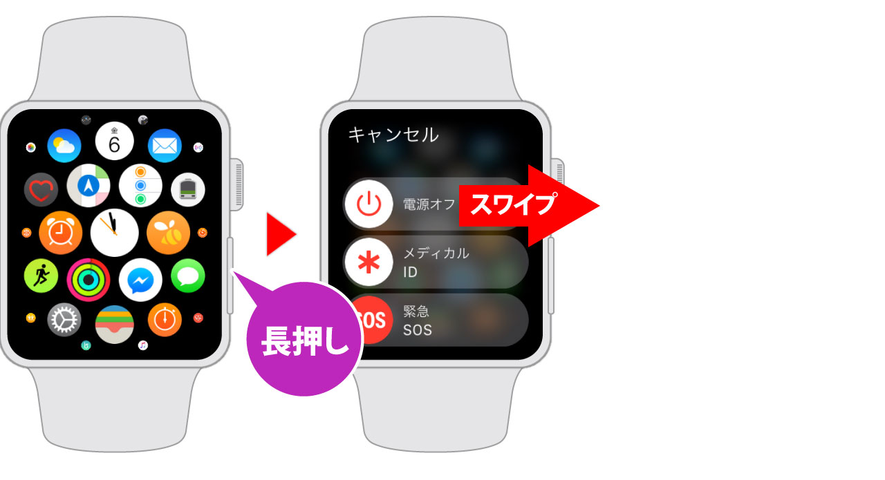 how to turn ringer off on apple watch
